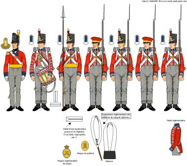 LandwehrHanovre