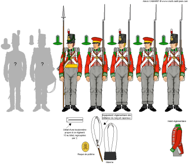 Hanoverian Landwehr Osterode painting guide from Mont St Jean