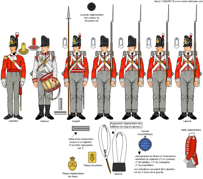 32nd Line Infantry (Centre Companies)