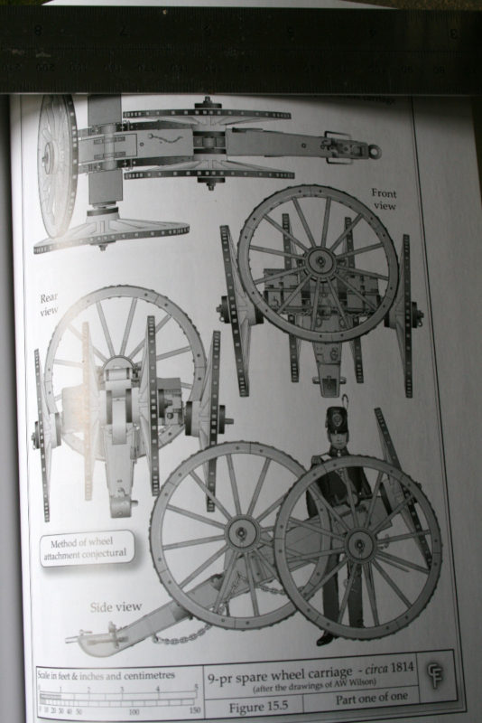 wheels carriage reference