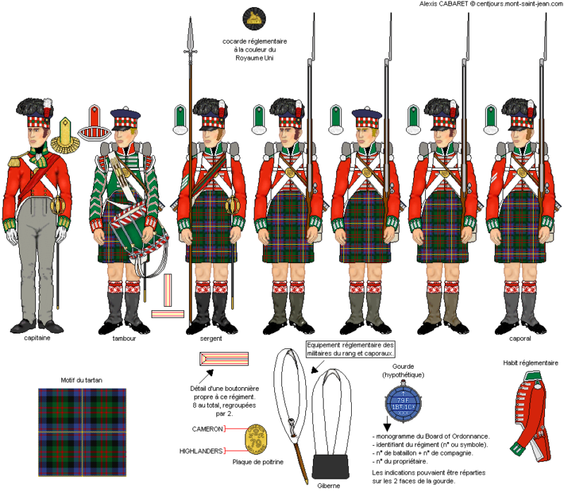 The 79th Cameron regiment of foot, Centre Companies.