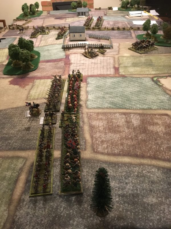 Confederate Deployment