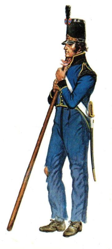 Portuguese Artillery from Pinterest board.