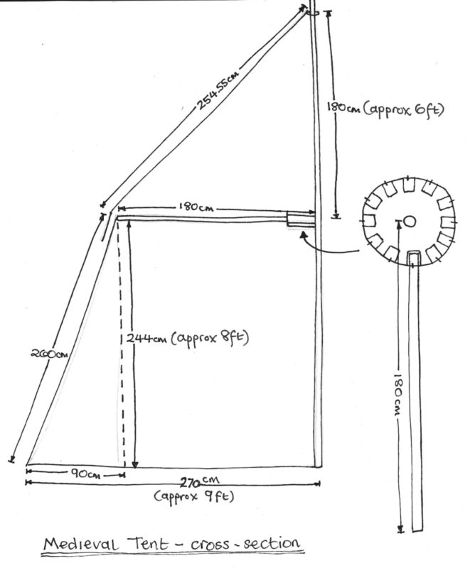Plan for Knights Tents - Dimensions are for a full sized tent.